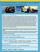 Prácticas/Pasantías (PDF)
