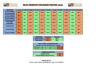 Preços (PDF)