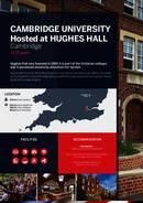 Программа для подростков в Hughes Hall Cambridge