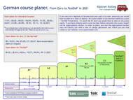 مخطط دورة 2021