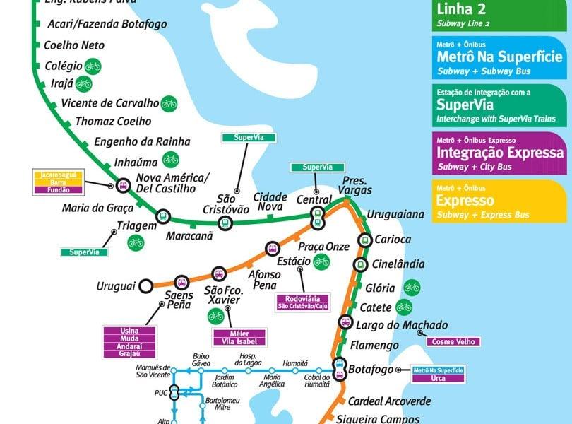 miniatúra mapy verejnej dopravy v meste Rio de Janeiro