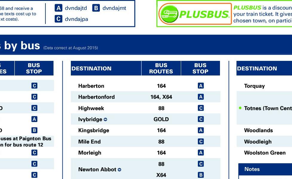Kaart van het openbaar vervoer in Totnes