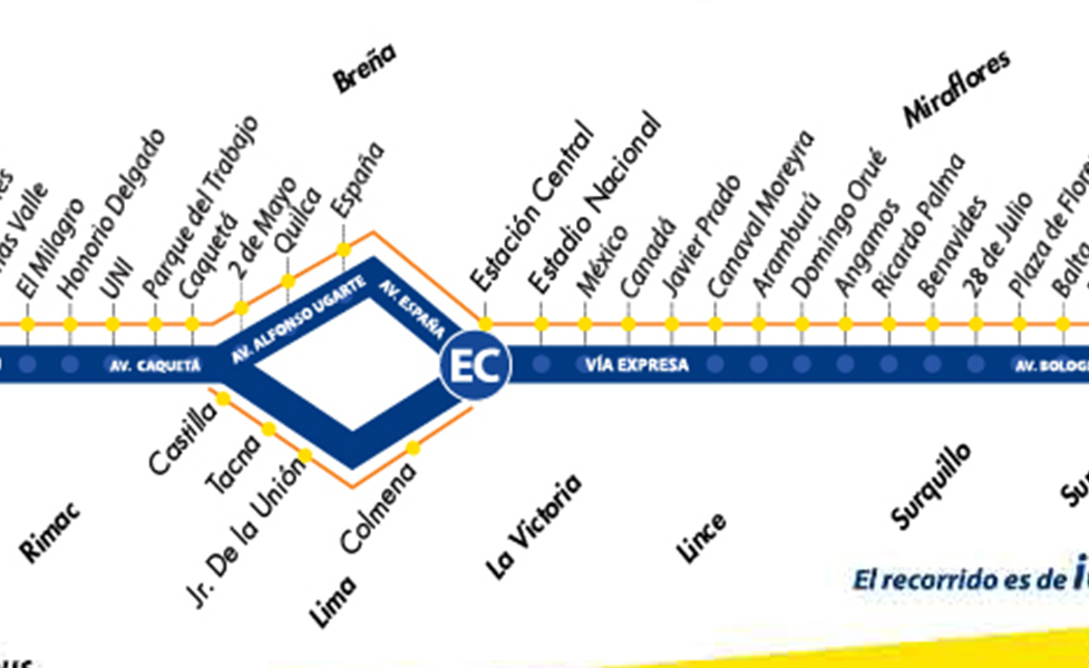 public transport map thumbnail of Lima