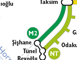 Istanbul Public Transport Map
