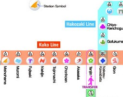Fukuoka Carte de transport public