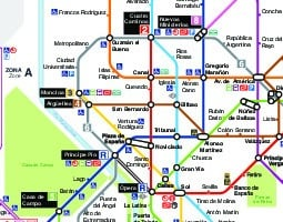 Madrid Carte de transport public