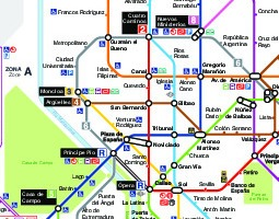 Madrid Public Transport Map
