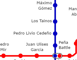 Santo Domingo Public Transport Map